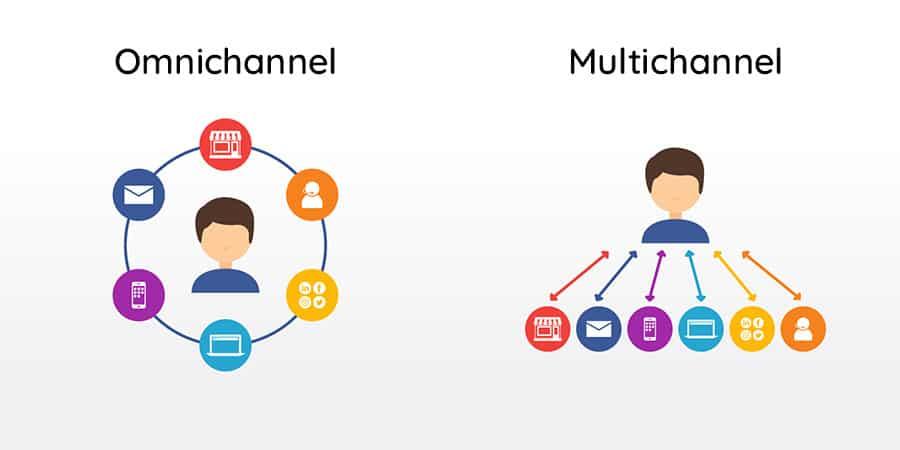 diferença entre omnichannel e multichannel