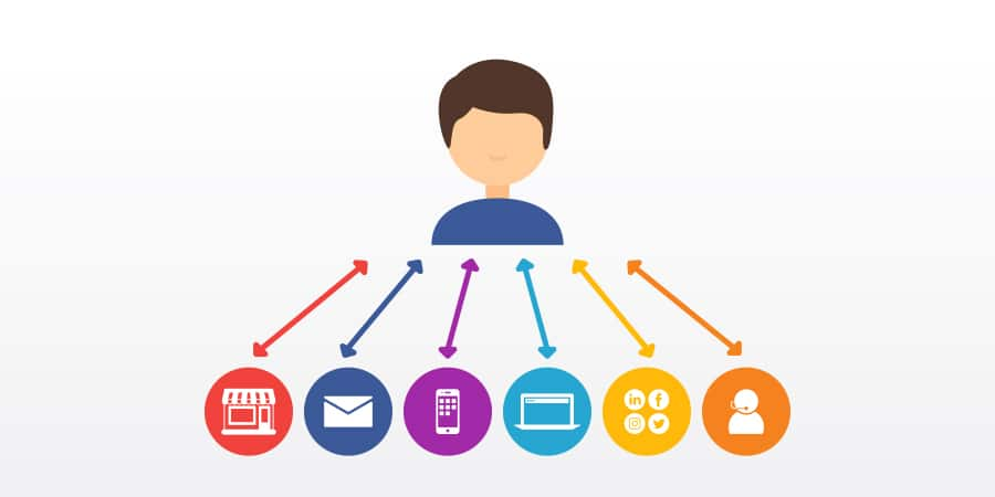 Multichannel - Diferença entre omnichannel e multichannel