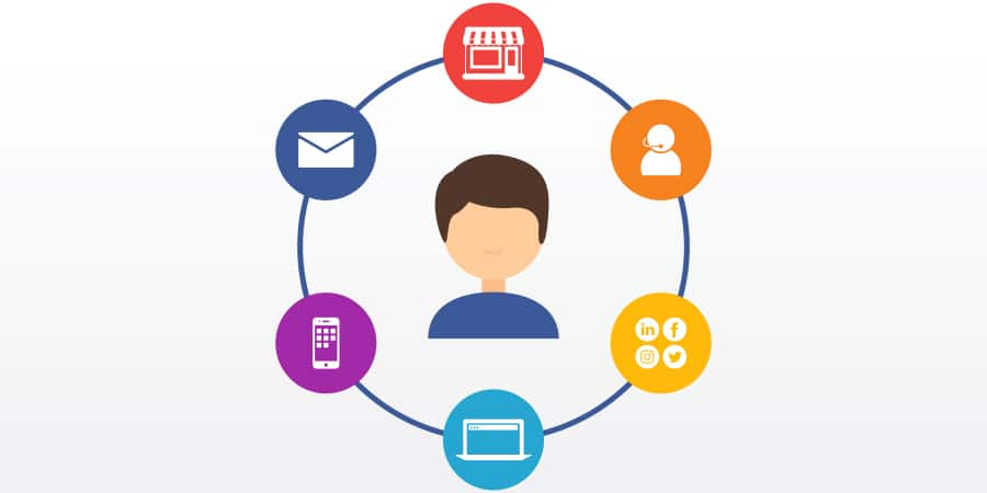 Omnichannel - Diferença entre omnichannel e multichannel