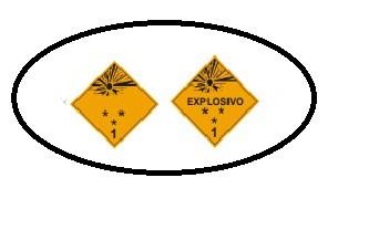 carga perigosa explosivos