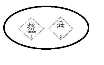 gás tóxico perigoso