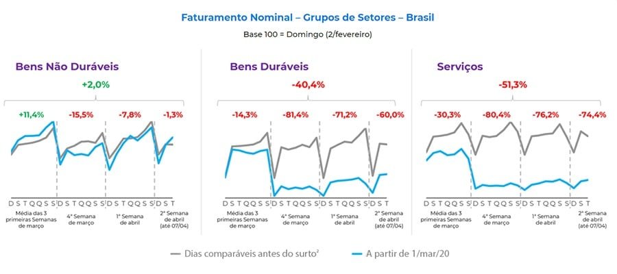 crise no varejo efeito coranavírus