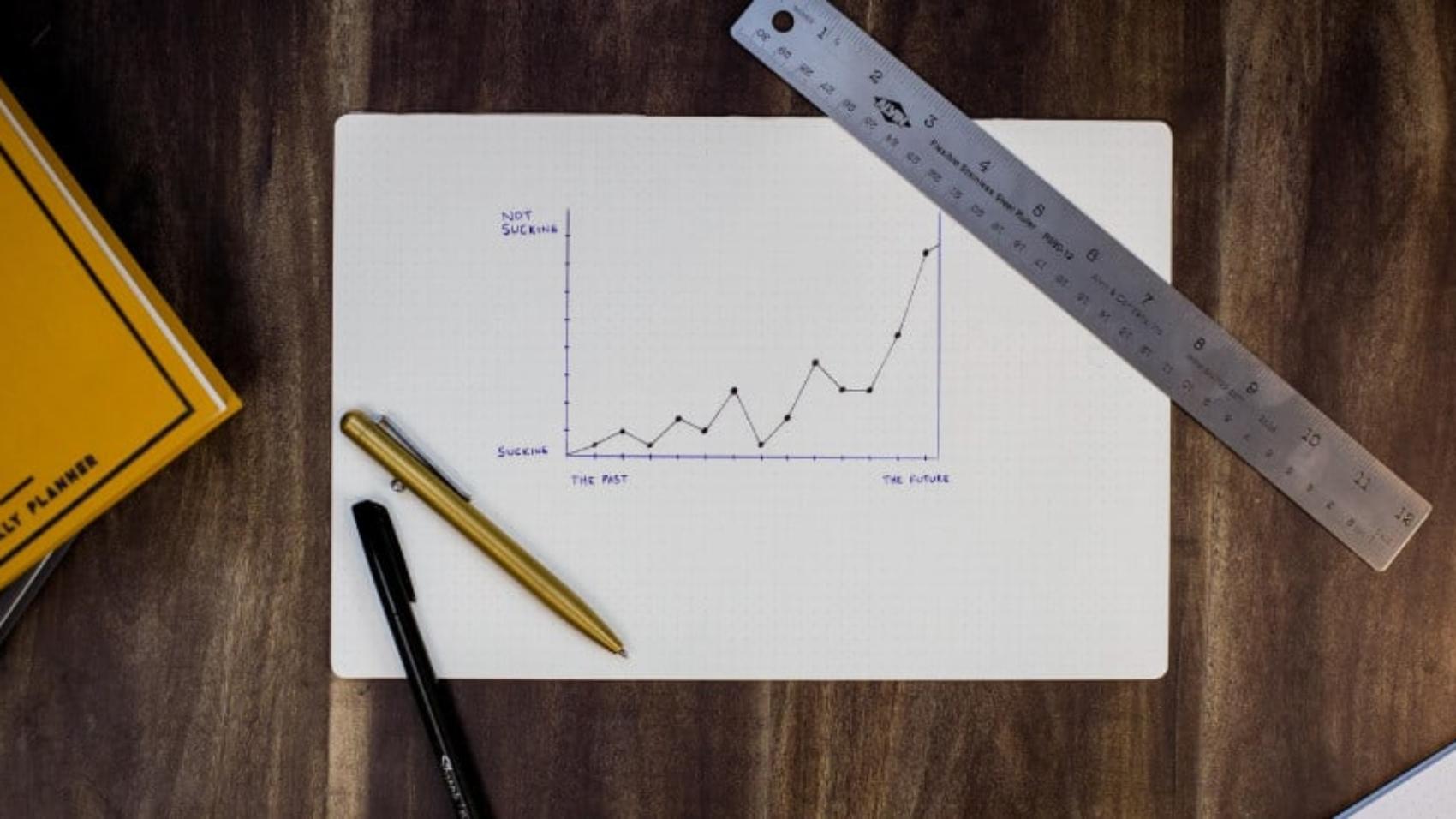 investir em marketing na crise